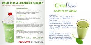Chia Seed Shamrock Shake